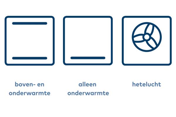 Boven- en onderwarmte en heteluchtfunctie oven